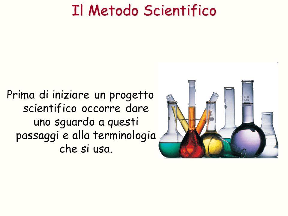 Il Metodo Scientifico Prima di iniziare un progetto scientifico occorre dare uno sguardo a questi passaggi e alla terminologia che si usa.
