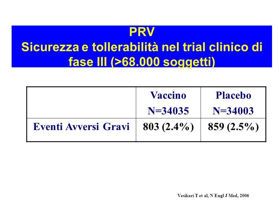 PRV Sicurezza e tollerabilità nel trial clinico di fase III (>68