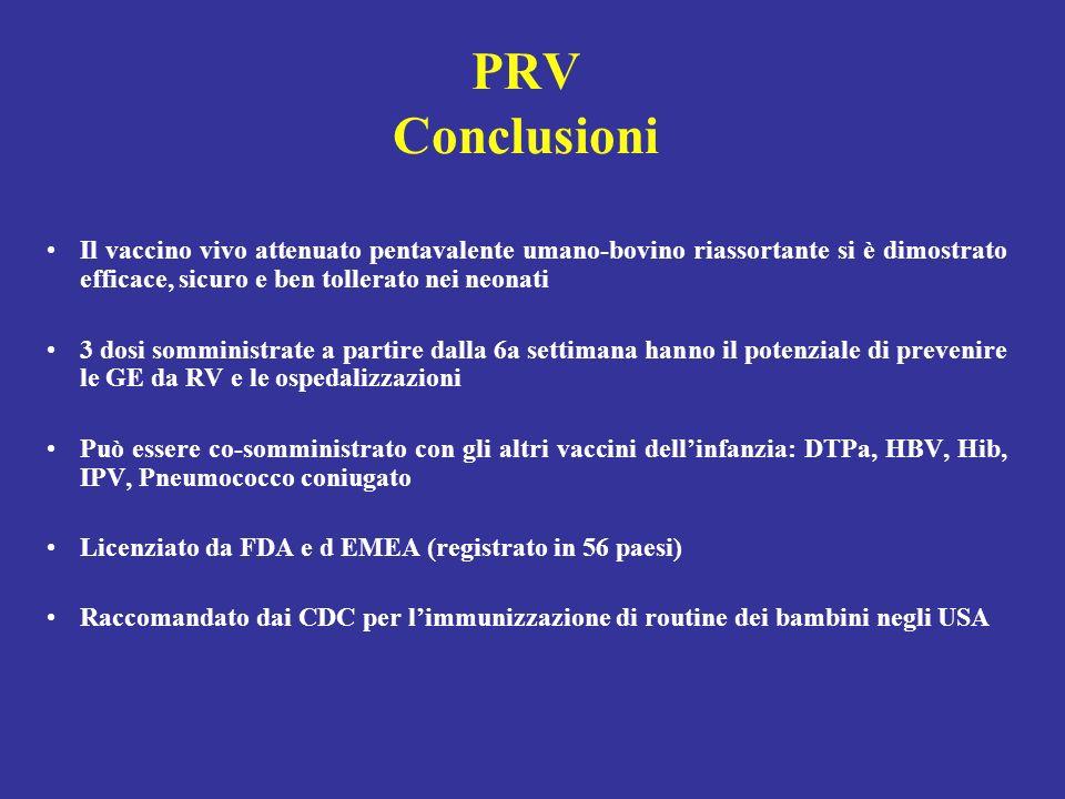 PRV Conclusioni Il vaccino vivo attenuato pentavalente umano-bovino riassortante si è dimostrato efficace, sicuro e ben tollerato nei neonati.