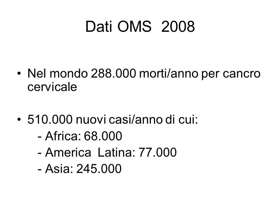 Dati OMS 2008 Nel mondo 288.000 morti/anno per cancro cervicale