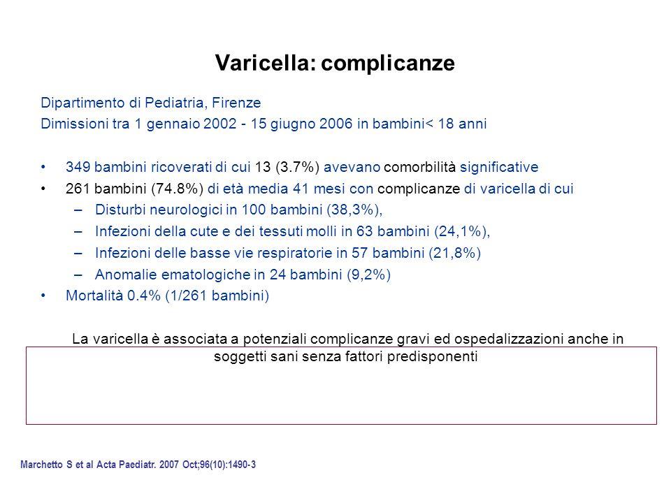 Varicella: complicanze