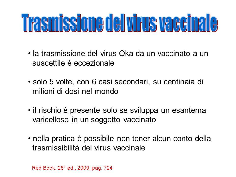 Trasmissione del virus vaccinale
