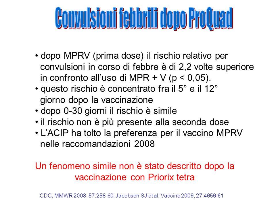 Convulsioni febbrili dopo ProQuad