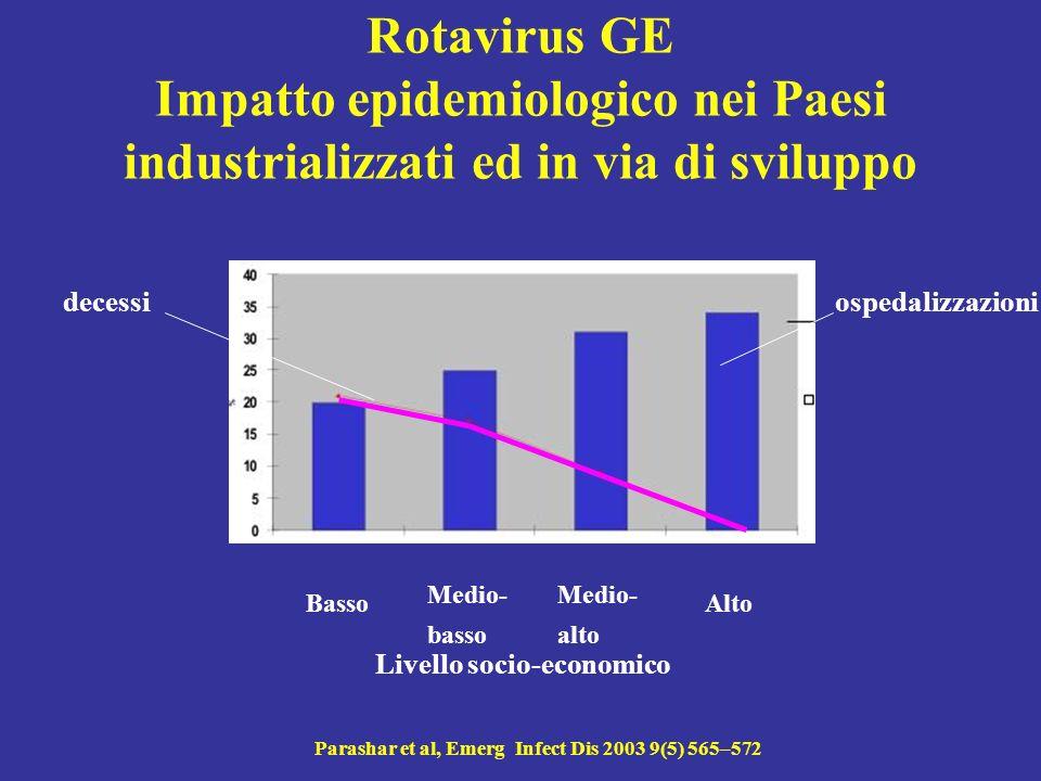Rotavirus GE Impatto epidemiologico nei Paesi industrializzati ed in via di sviluppo