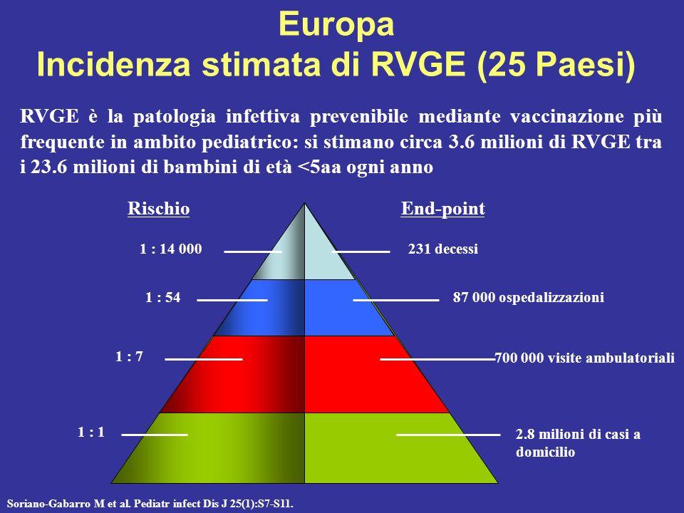 Europa Incidenza stimata di RVGE (25 Paesi)