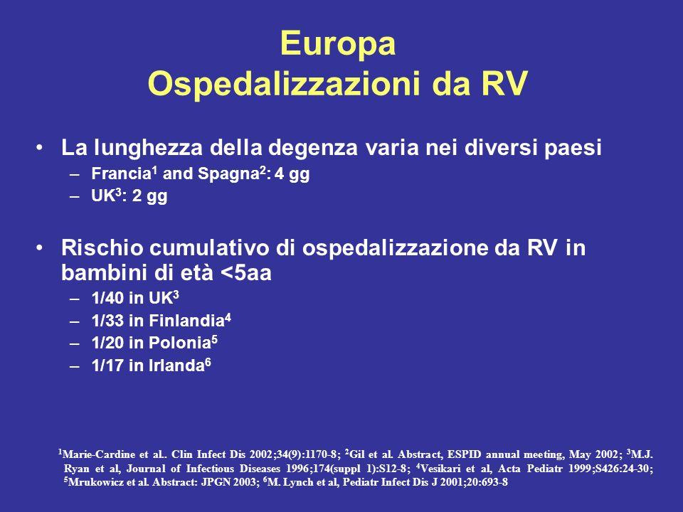 Europa Ospedalizzazioni da RV