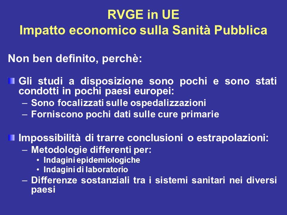 RVGE in UE Impatto economico sulla Sanità Pubblica