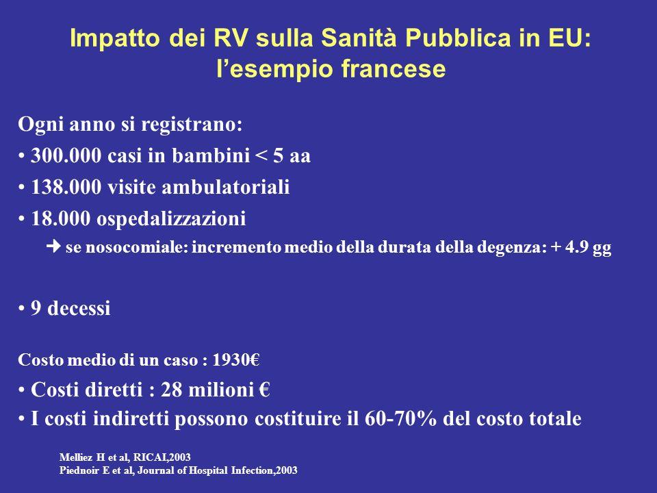 Impatto dei RV sulla Sanità Pubblica in EU: l'esempio francese