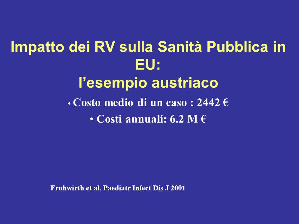 Impatto dei RV sulla Sanità Pubblica in EU: l'esempio austriaco
