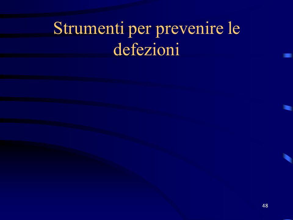 Strumenti per prevenire le defezioni