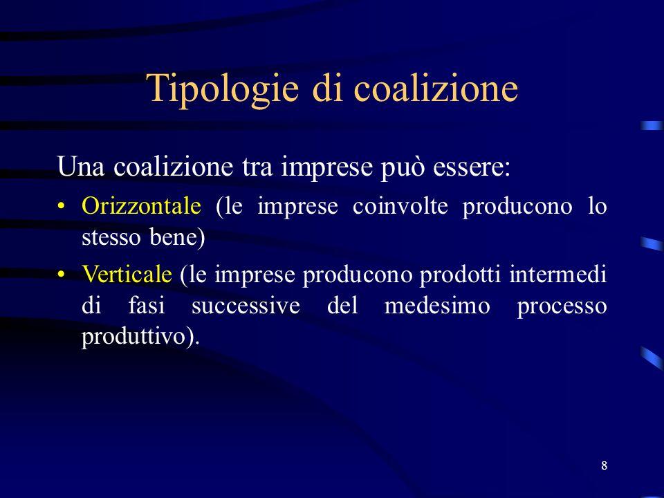 Tipologie di coalizione