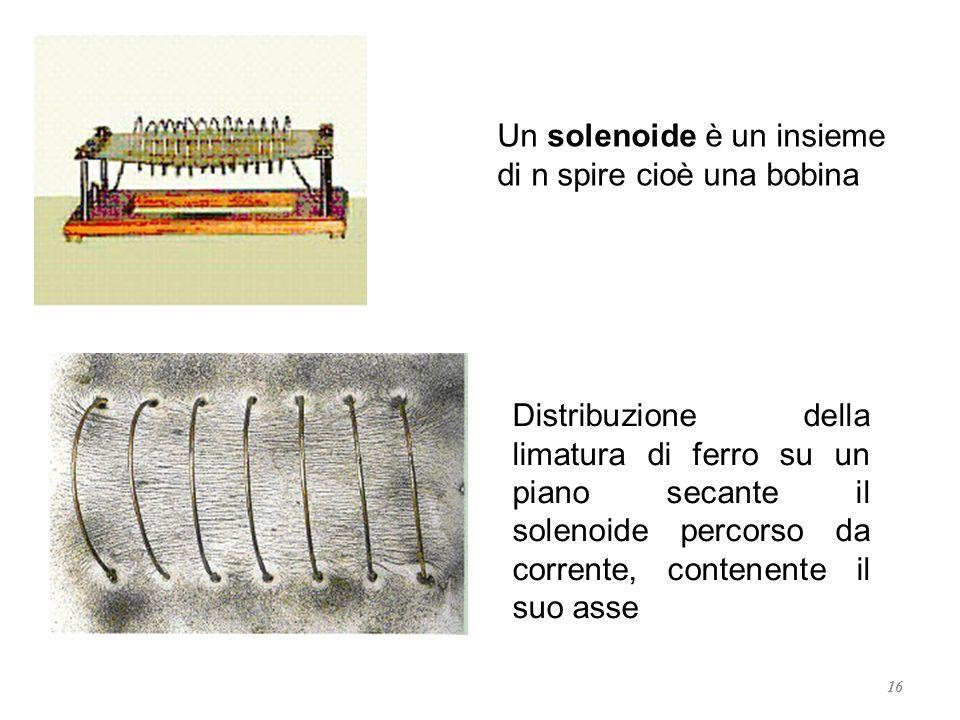 Un solenoide è un insieme di n spire cioè una bobina