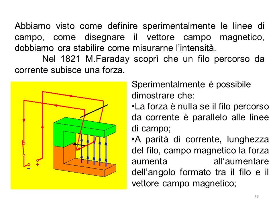 Abbiamo visto come definire sperimentalmente le linee di campo, come disegnare il vettore campo magnetico, dobbiamo ora stabilire come misurarne l'intensità.