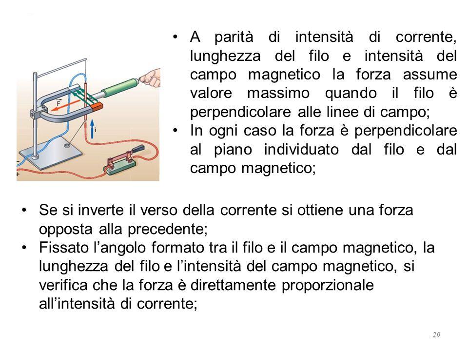 A parità di intensità di corrente, lunghezza del filo e intensità del campo magnetico la forza assume valore massimo quando il filo è perpendicolare alle linee di campo;