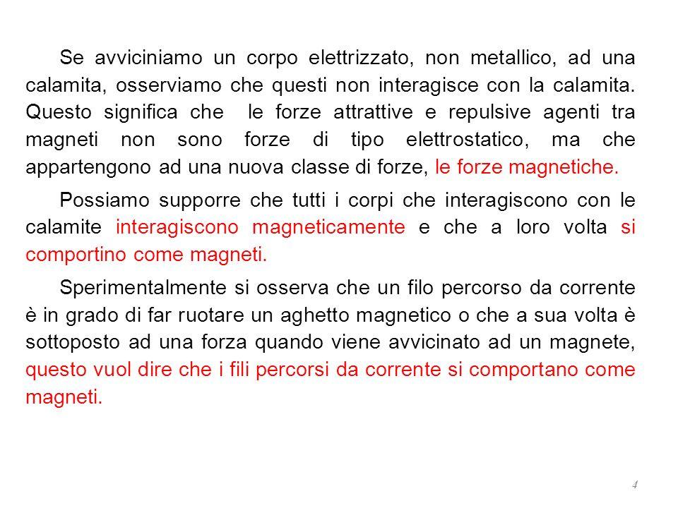 Se avviciniamo un corpo elettrizzato, non metallico, ad una calamita, osserviamo che questi non interagisce con la calamita. Questo significa che le forze attrattive e repulsive agenti tra magneti non sono forze di tipo elettrostatico, ma che appartengono ad una nuova classe di forze, le forze magnetiche.
