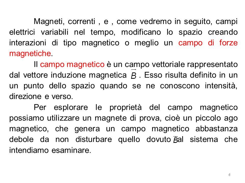 Magneti, correnti , e , come vedremo in seguito, campi elettrici variabili nel tempo, modificano lo spazio creando interazioni di tipo magnetico o meglio un campo di forze magnetiche.
