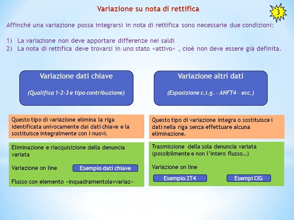Variazione su nota di rettifica