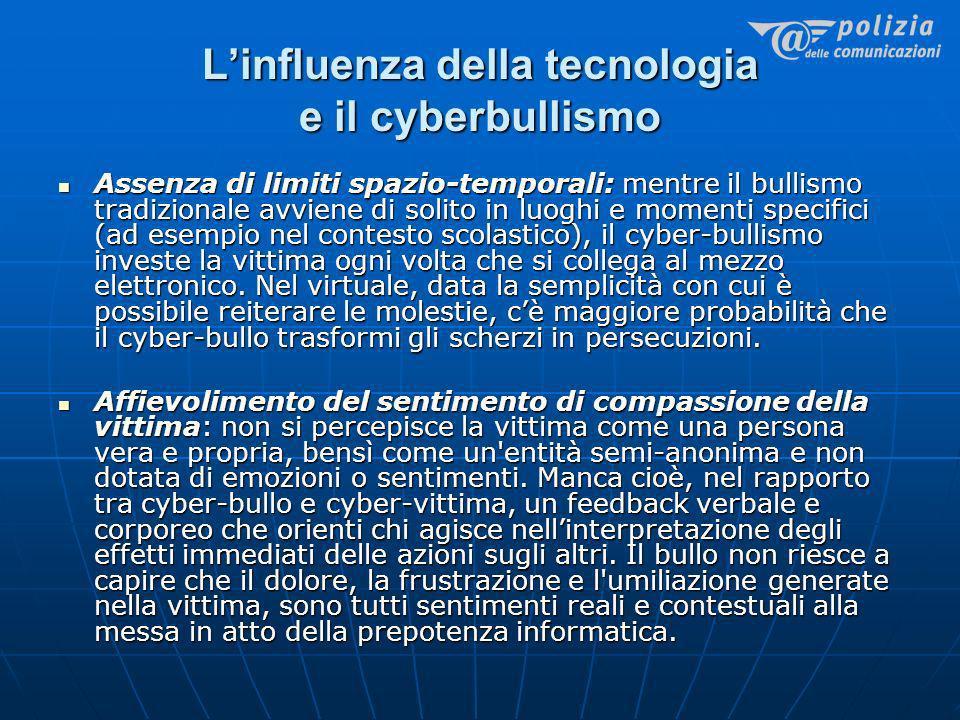L'influenza della tecnologia e il cyberbullismo