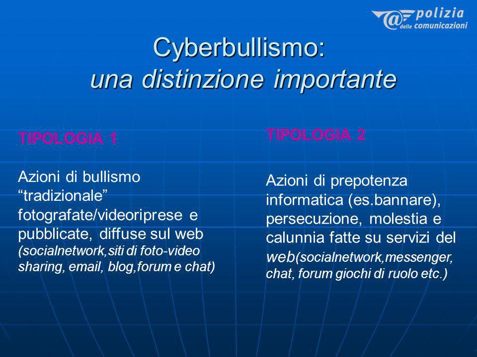 Cyberbullismo: una distinzione importante