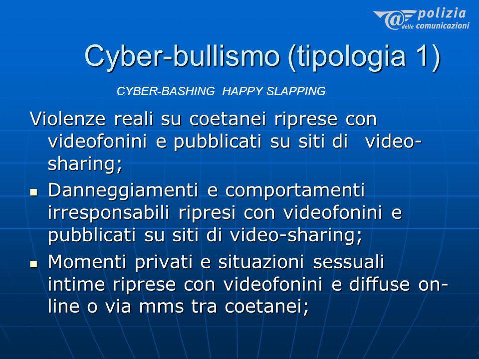 Cyber-bullismo (tipologia 1)
