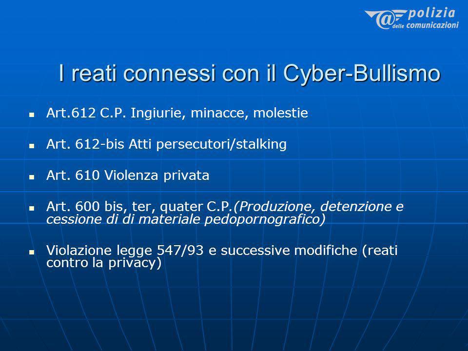 I reati connessi con il Cyber-Bullismo