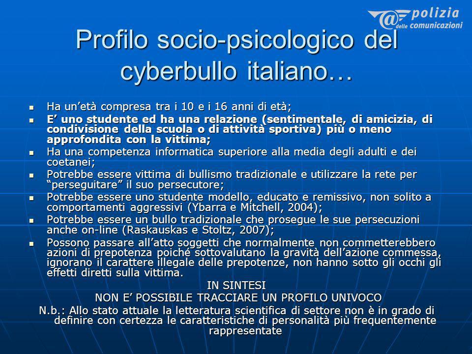 Profilo socio-psicologico del cyberbullo italiano…
