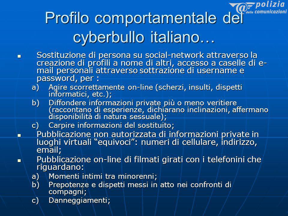 Profilo comportamentale del cyberbullo italiano…