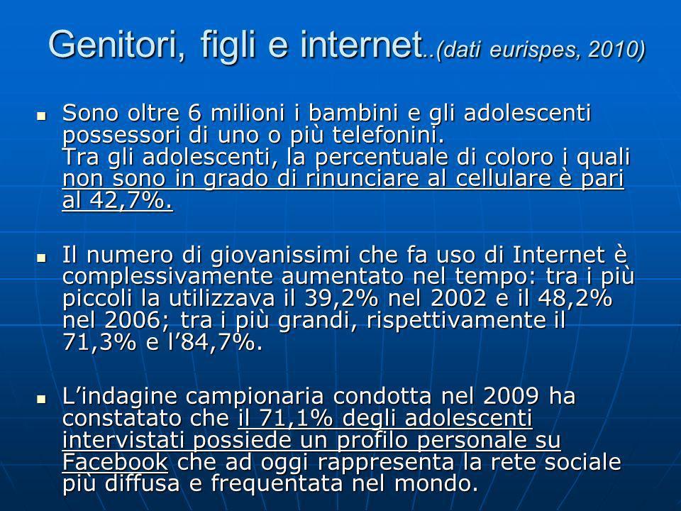 Genitori, figli e internet..(dati eurispes, 2010)