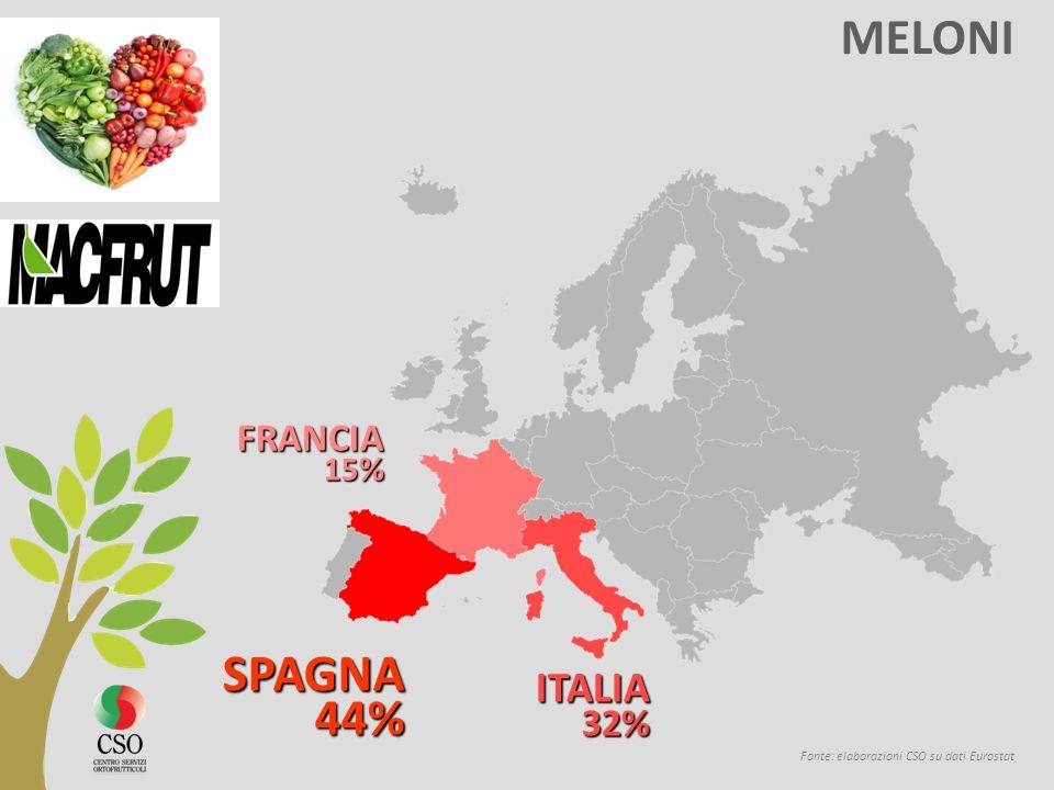 SPAGNA MELONI ITALIA FRANCIA 32% 15% 44%