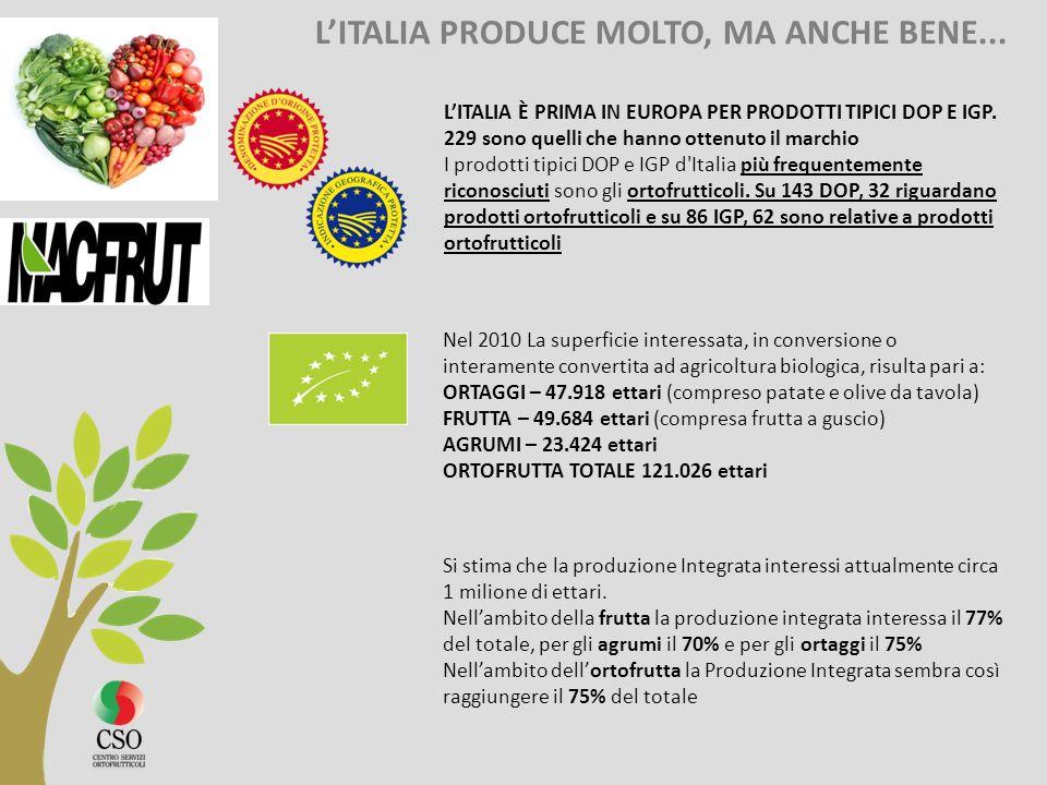 L'ITALIA PRODUCE MOLTO, MA ANCHE BENE...