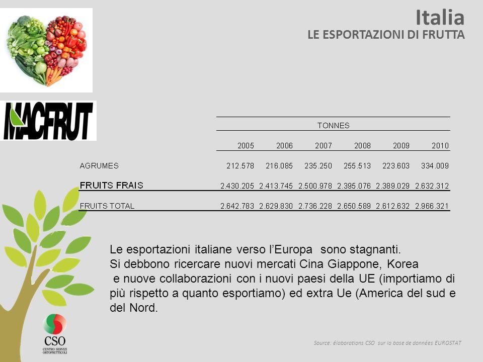 Italia LE ESPORTAZIONI DI FRUTTA