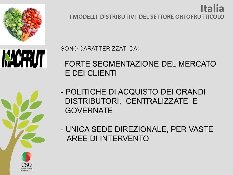 Italia E DEI CLIENTI POLITICHE DI ACQUISTO DEI GRANDI