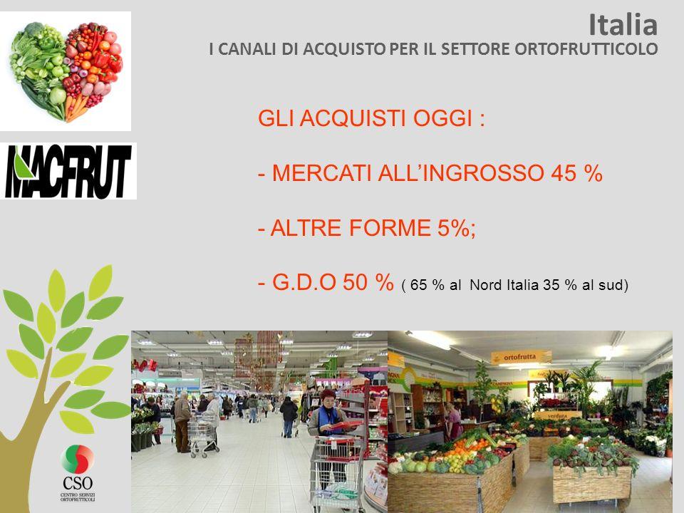 Italia GLI ACQUISTI OGGI : MERCATI ALL'INGROSSO 45 % ALTRE FORME 5%;