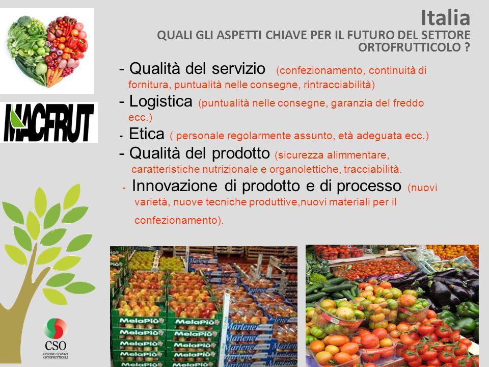 Italia Qualità del servizio (confezionamento, continuità di