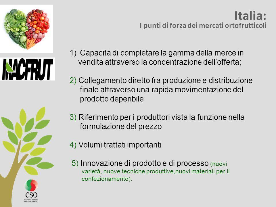 Italia: I punti di forza dei mercati ortofrutticoli