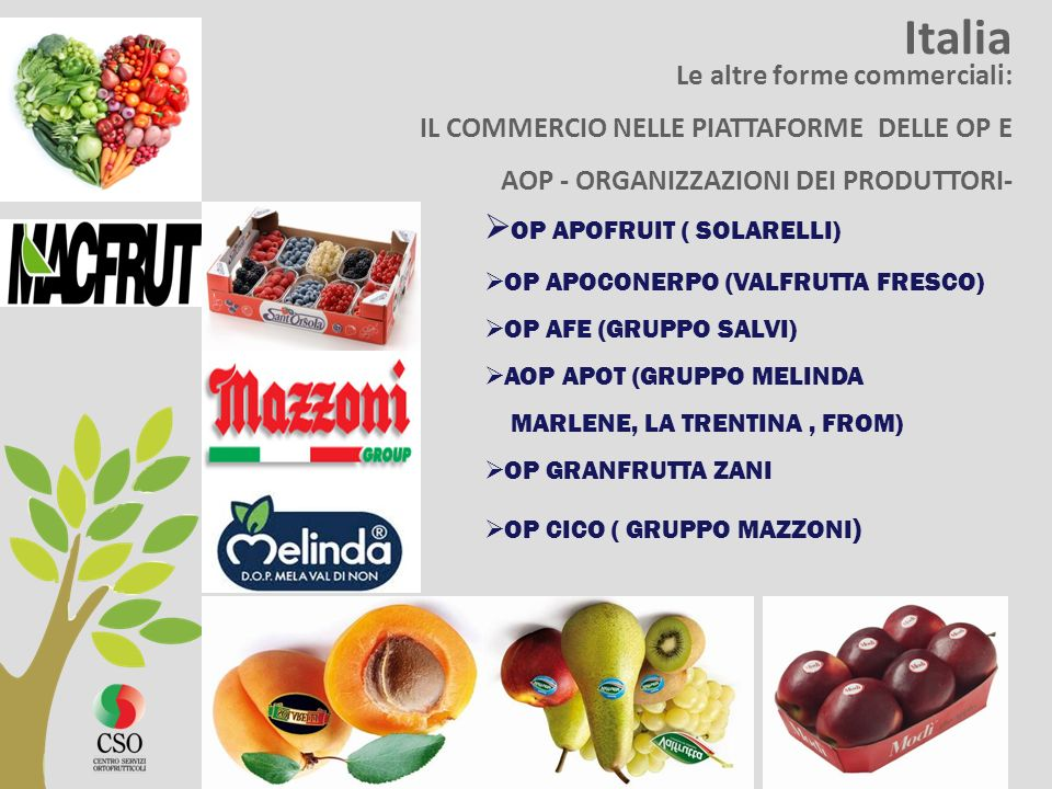 Italia OP APOFRUIT ( SOLARELLI) Le altre forme commerciali: