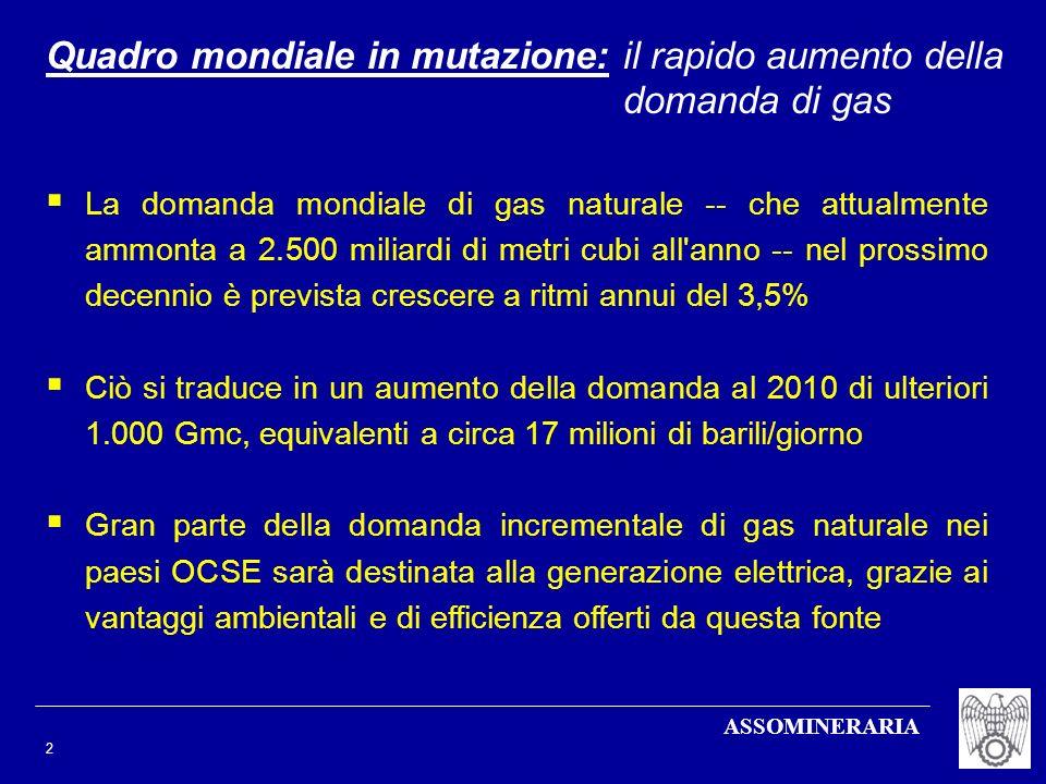 Quadro mondiale in mutazione: il rapido aumento della domanda di gas