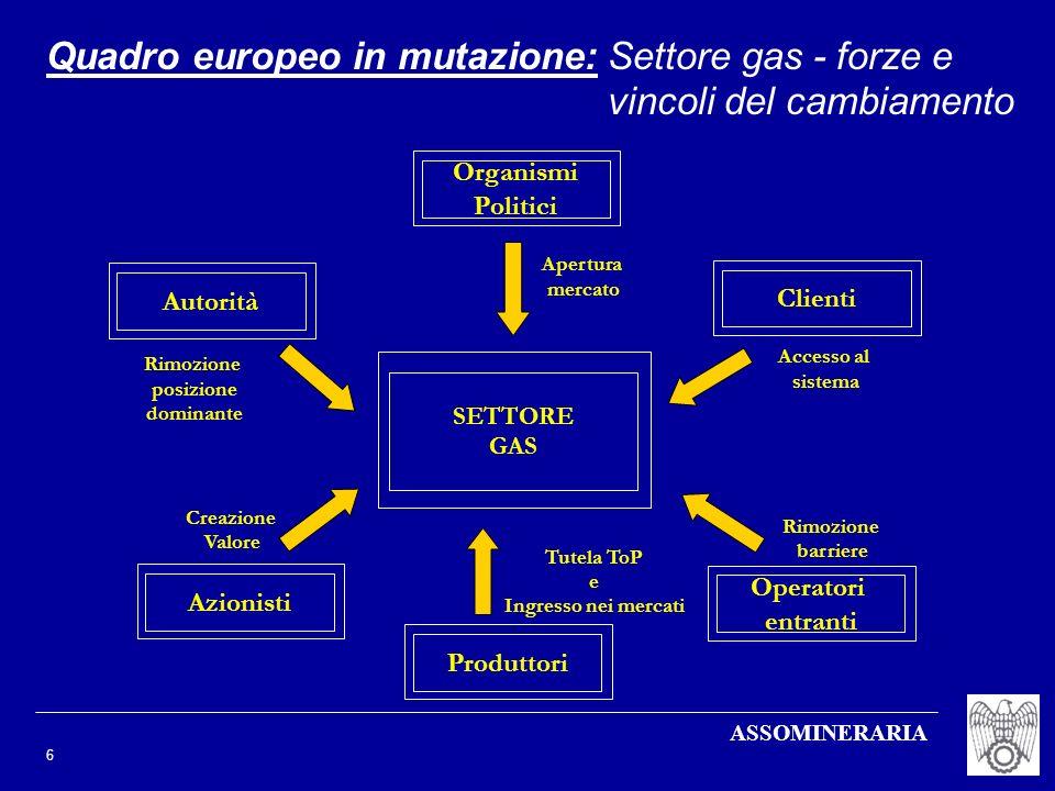 Quadro europeo in mutazione: