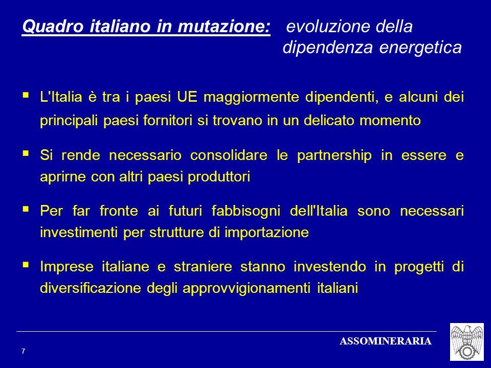 Quadro italiano in mutazione: evoluzione della dipendenza energetica