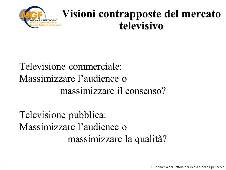 Visioni contrapposte del mercato televisivo