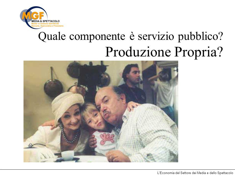 Quale componente è servizio pubblico Produzione Propria