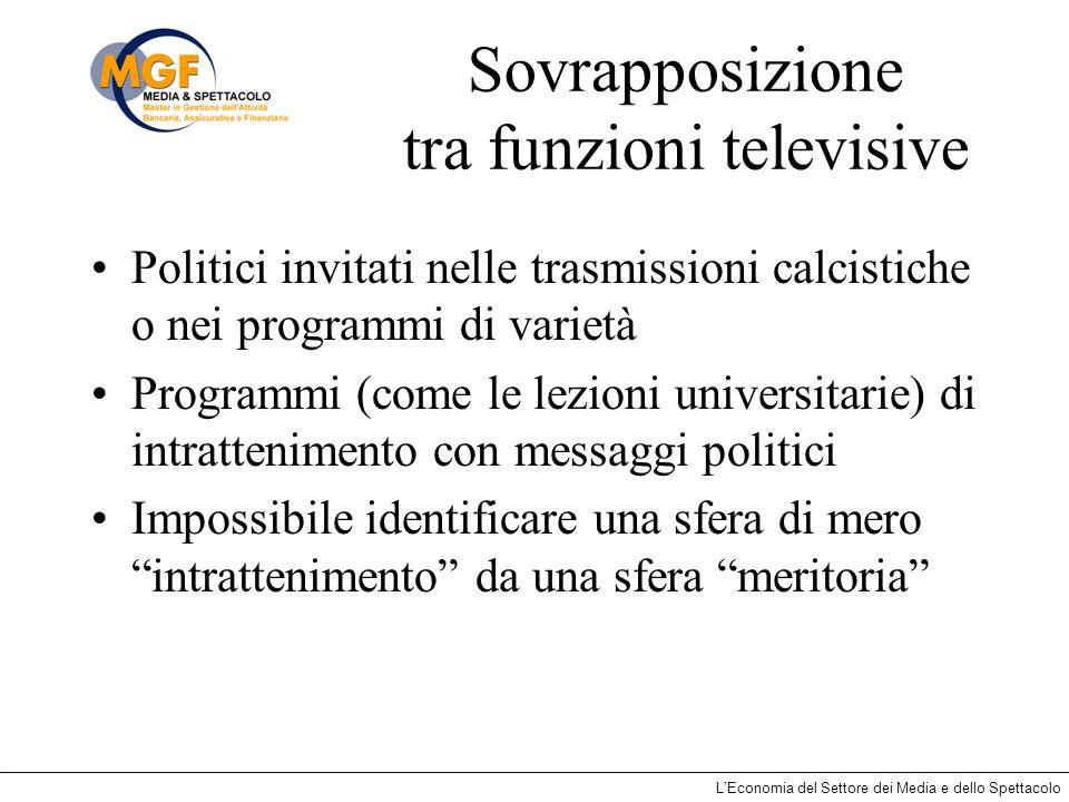 Sovrapposizione tra funzioni televisive