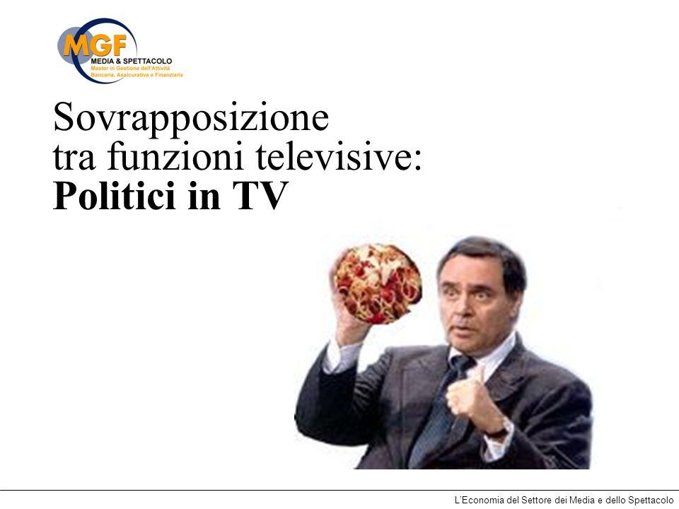 Sovrapposizione tra funzioni televisive: Politici in TV