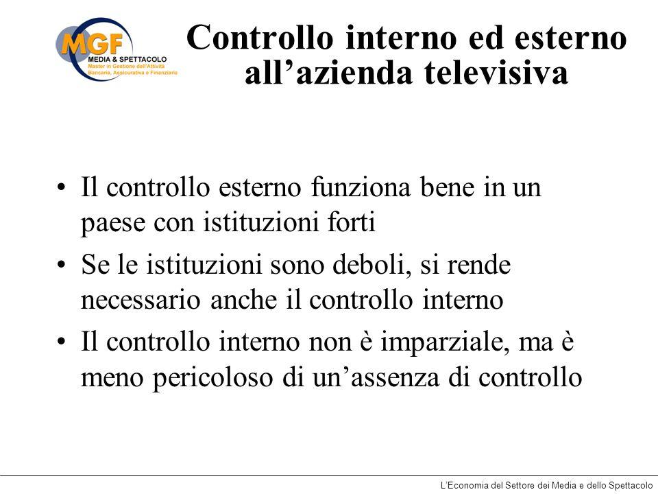 Controllo interno ed esterno all'azienda televisiva