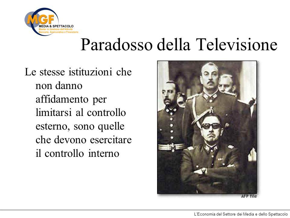Paradosso della Televisione