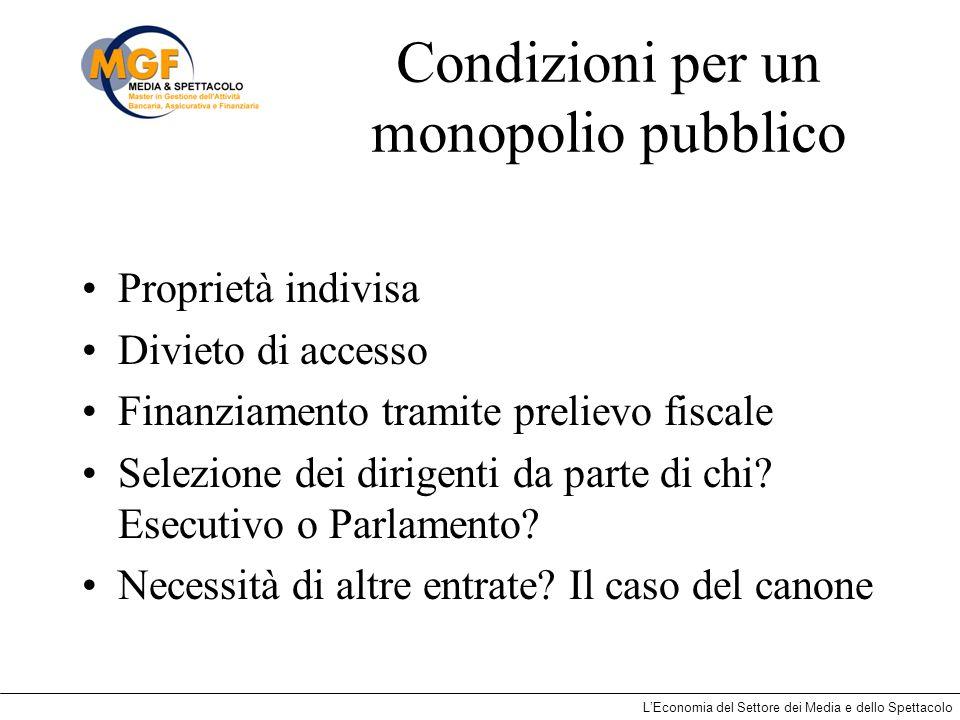 Condizioni per un monopolio pubblico