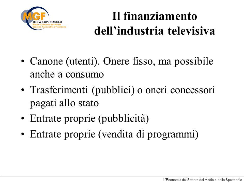 Il finanziamento dell'industria televisiva