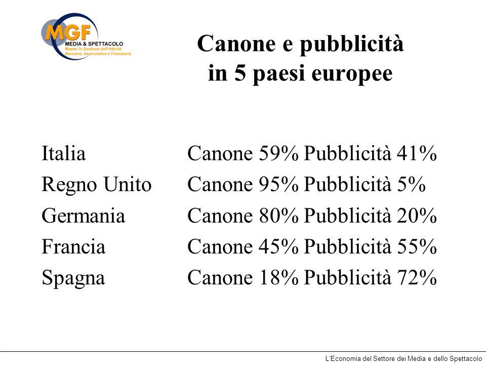 Canone e pubblicità in 5 paesi europee