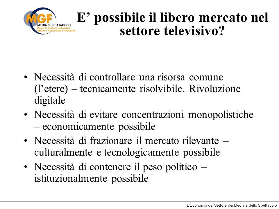 E' possibile il libero mercato nel settore televisivo