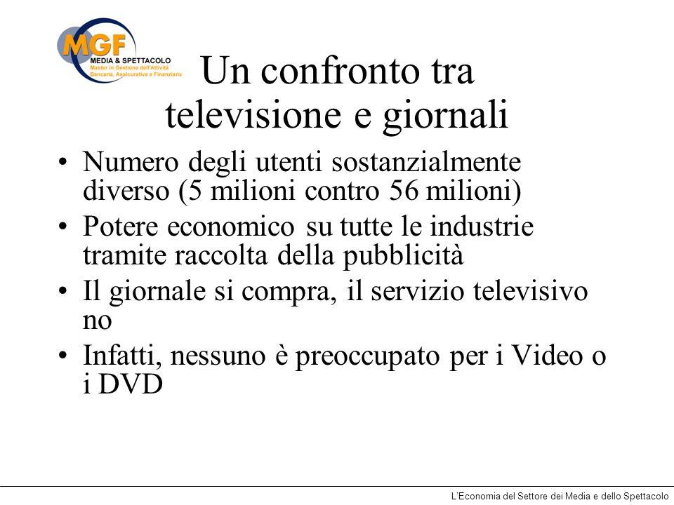 Un confronto tra televisione e giornali